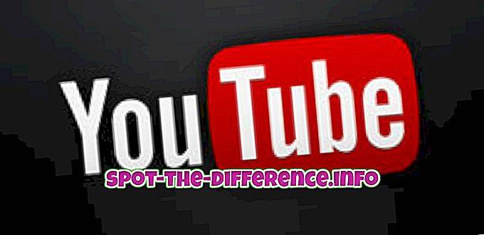 Différence entre YouTube et Facebook