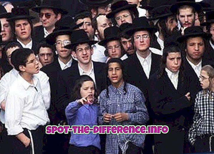 populární srovnání: Rozdíl mezi židy a křesťany