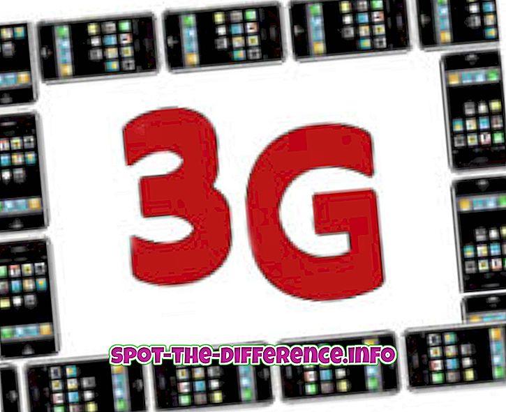 populære sammenligninger: Forskjell mellom 3G og 4G