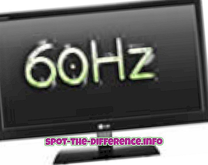 popularne usporedbe: Razlika između 60Hz i 120Hz LCD TV-a