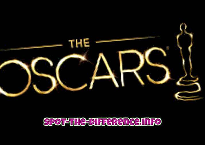 Forskel mellem Oscar og Grammy Award