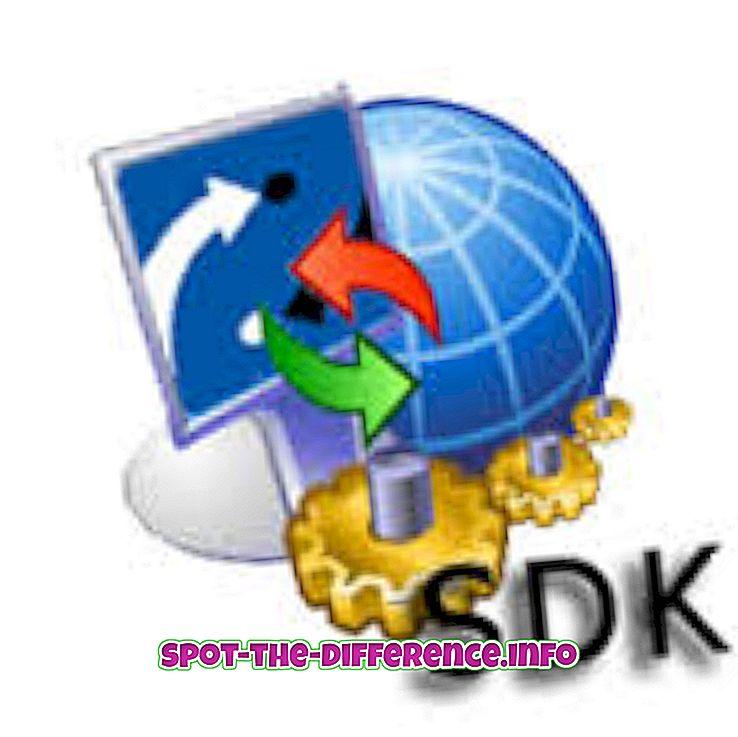 Az SDK és a Keretrendszer közötti különbség