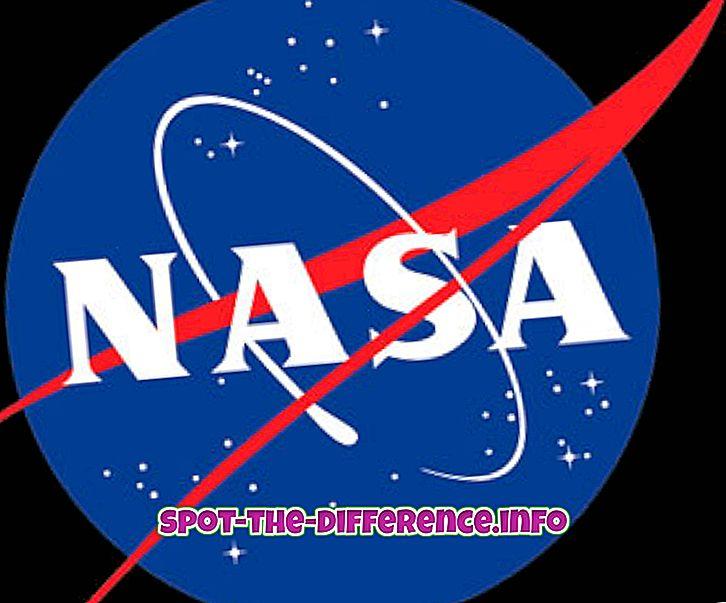 populaire vergelijkingen: Verschil tussen NASA en ISRO