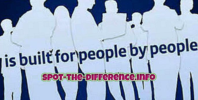 δημοφιλείς συγκρίσεις: Διαφορές μεταξύ δημοκρατίας και μη δημοκρατίας