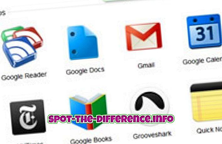 A Chrome Web App és a kiterjesztés közötti különbség