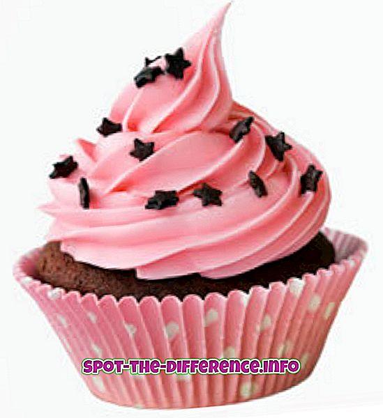 Різниця між Cupcake і Muffin
