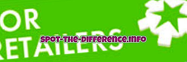 ความแตกต่างระหว่างผู้ค้าปลีกและผู้ขาย