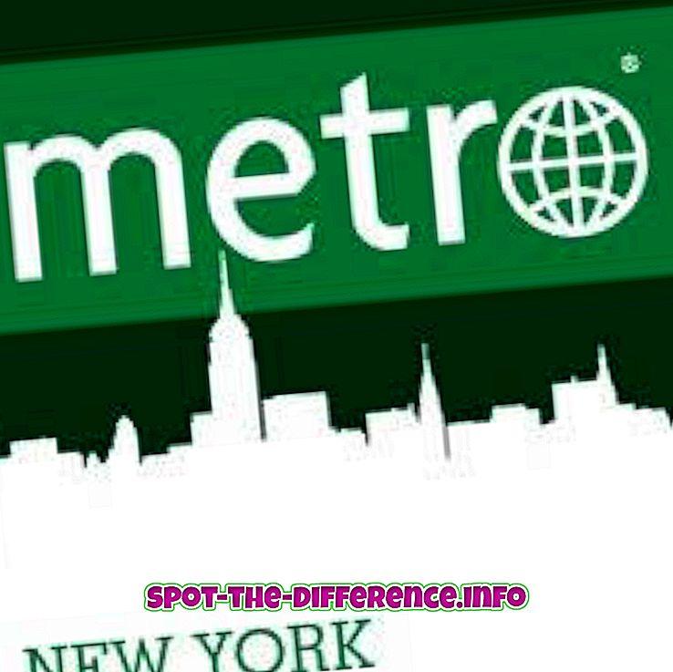 tautas salīdzinājumi: Starpība starp metro un metropoles pilsētu
