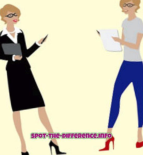 Forskjellen mellom formell og uformell