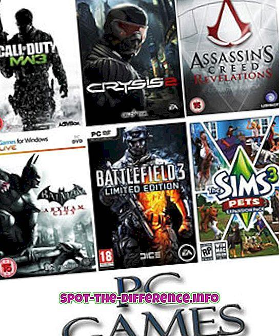 Sự khác biệt giữa PC Games và Xbox