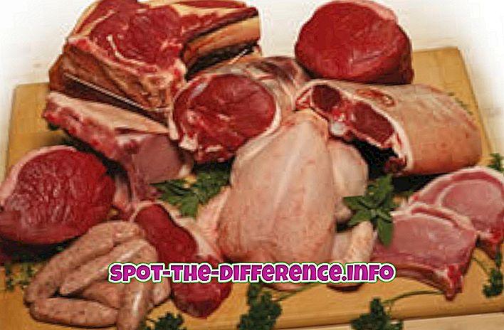 Forskel mellem kød og bøf