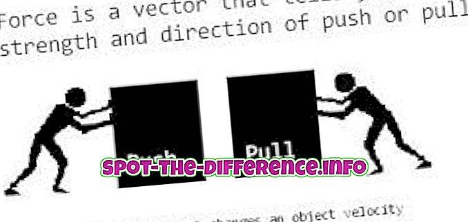 beliebte Vergleiche: Unterschied zwischen Kraft und Impuls