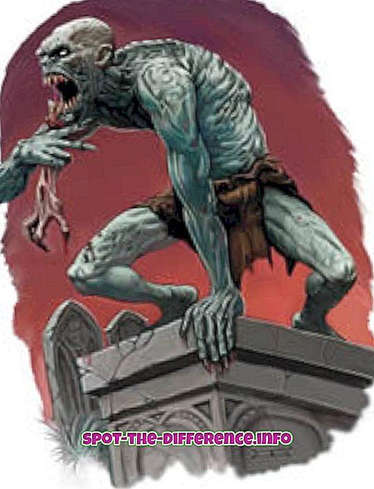 Forskjellen mellom Ghoul og Zombie
