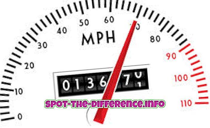 Rozdiel medzi priemernou rýchlosťou a priemernou rýchlosťou