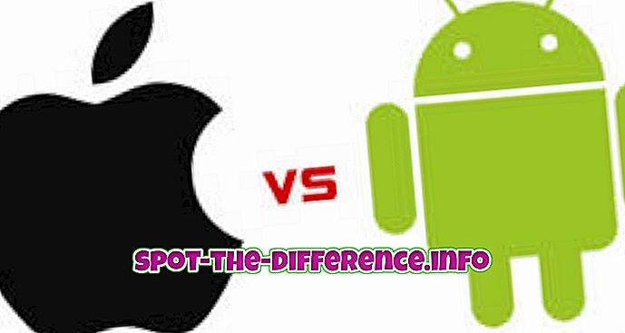 popularne porównania: Różnica między Apple i Androidem