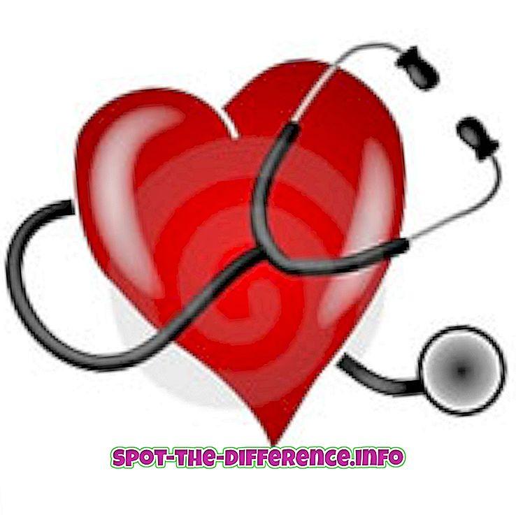 popularne usporedbe: Razlika između angine i srčanog udara