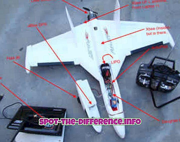 populaarsed võrdlused: Drone'i ja UAV vaheline erinevus