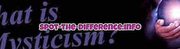 δημοφιλείς συγκρίσεις: Διαφορά μεταξύ μυστικισμού και μαγείας