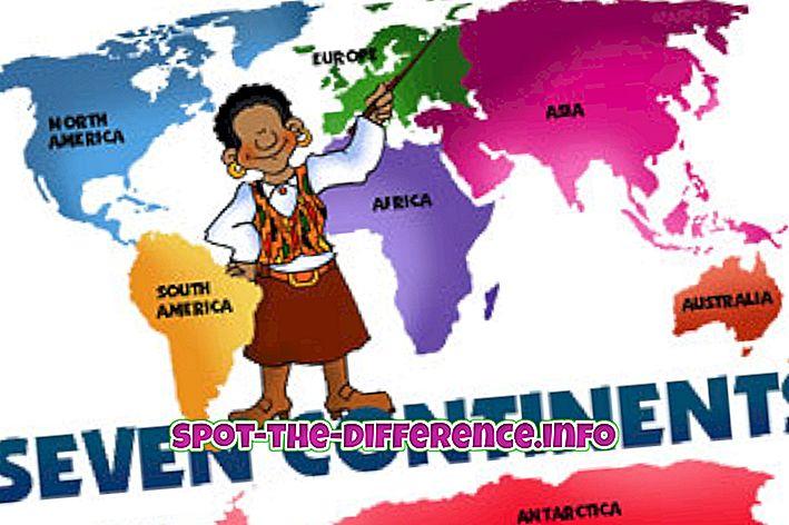 beliebte Vergleiche: Unterschied zwischen Land und Kontinent
