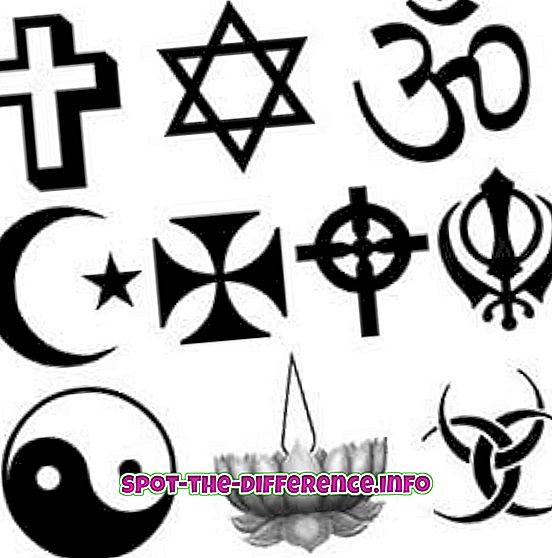 populære sammenligninger: Forskjellen mellom sekularisme og ateisme