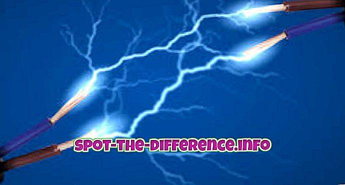 populaarsed võrdlused: Võimsuse ja elektri erinevus