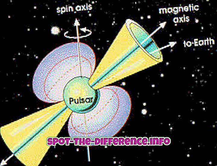 Unterschied zwischen Pulsar und Quasar