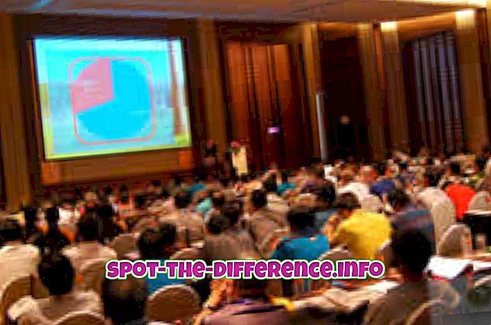 Erinevus konverentsi, messide, näituste ja seminaride vahel