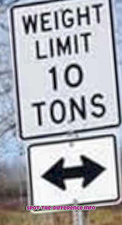 Tonin ja metrisen tonnin välinen ero