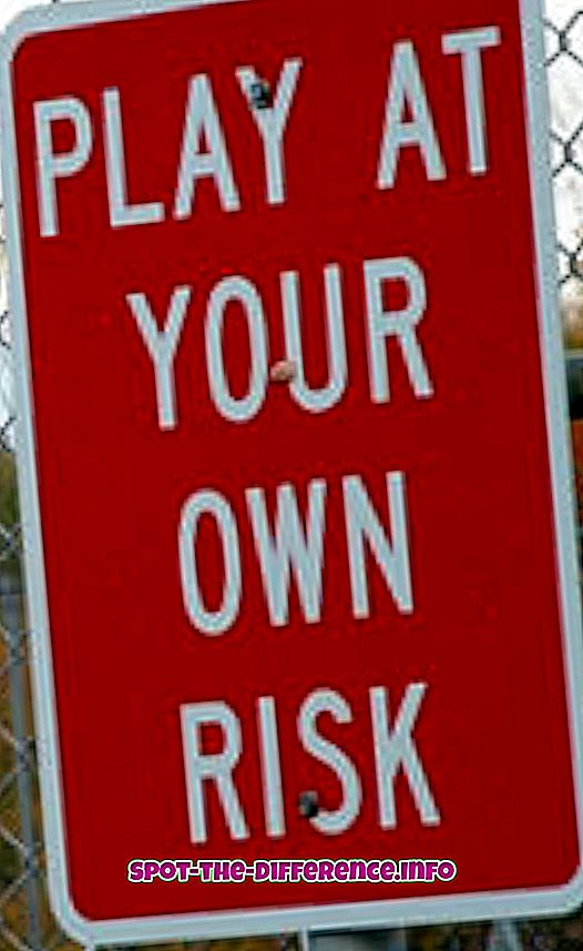 so sánh phổ biến: Sự khác biệt giữa rủi ro và xác suất