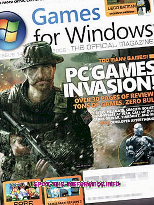 beliebte Vergleiche: Unterschied zwischen PC-Spielen und PlayStation