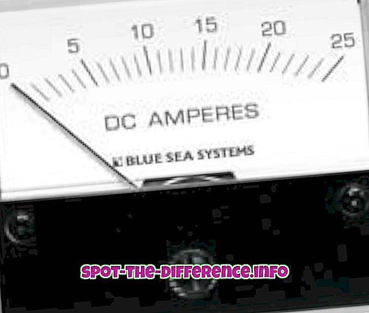δημοφιλείς συγκρίσεις: Διαφορά μεταξύ αμπερόμετρου και βολτόμετρου