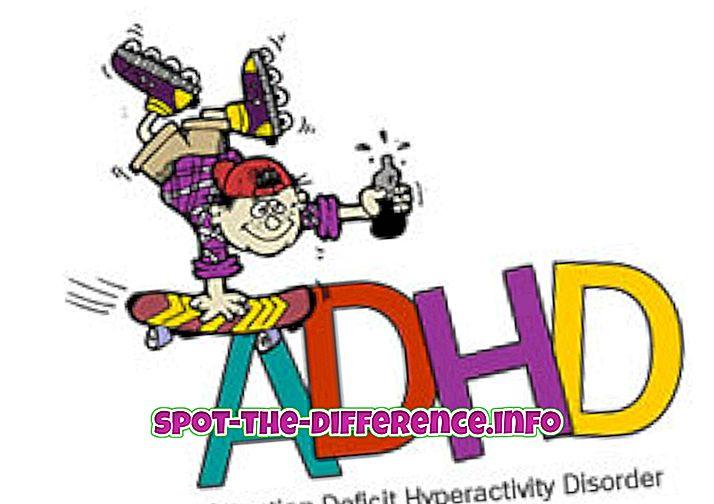 Forskjellen mellom ADD og ADHD