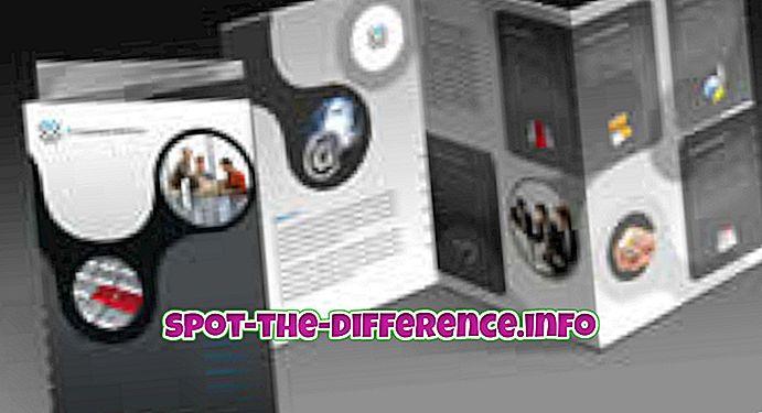 beliebte Vergleiche: Unterschied zwischen Broschüre und Merkblatt