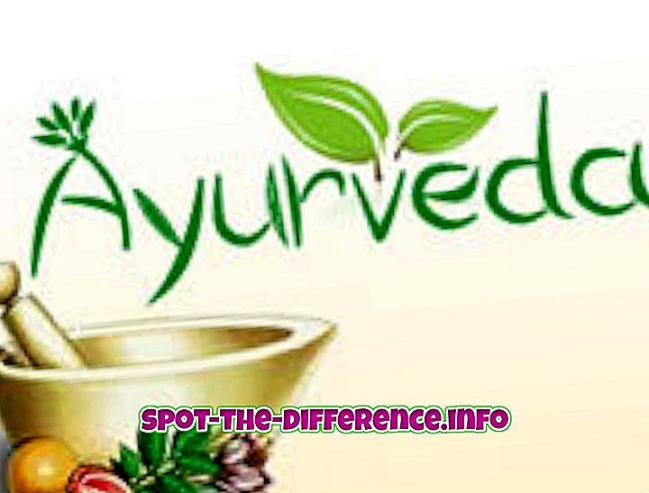 Rozdiel medzi Ayurveda a Siddha medicíny