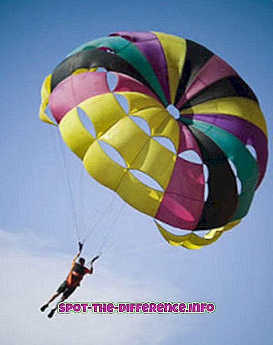 populaire vergelijkingen: Verschil tussen parachutespringen en parachutespringen