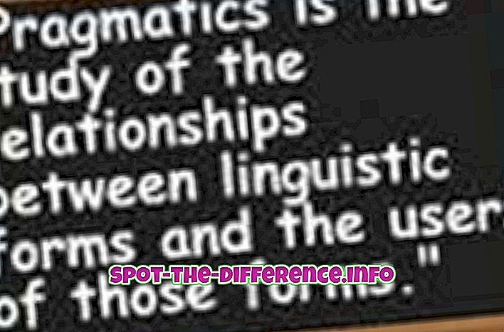 популярни сравнения: Разлика между прагматика, синтаксис, морфология и фонология