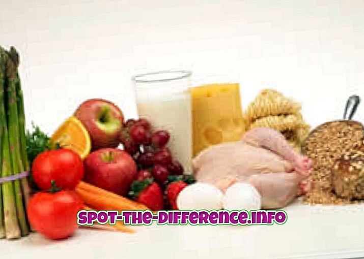 Diferența dintre proteine și vitamina