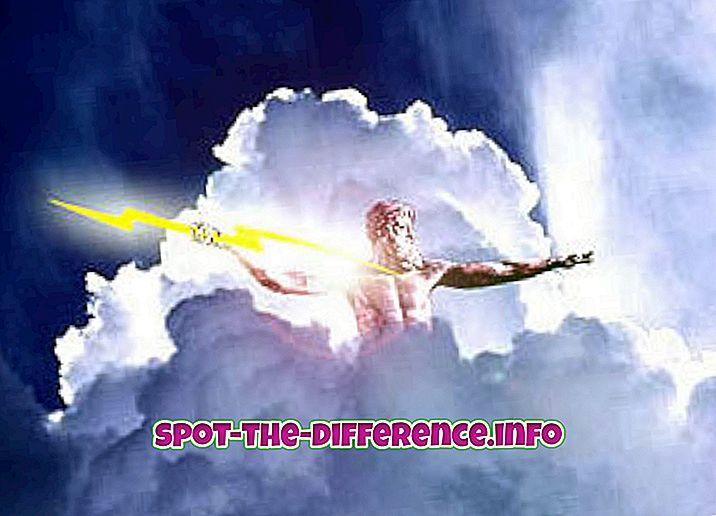 Perbedaan antara Theist dan Atheist