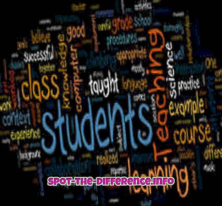 Rozdíl mezi vyučováním a indikací