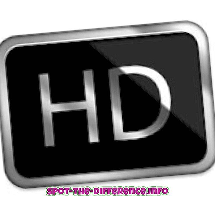 populære sammenligninger: Forskel mellem HD og HDX