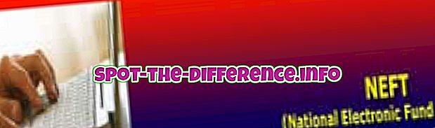 popularne usporedbe: Razlika između NEFT i EFT