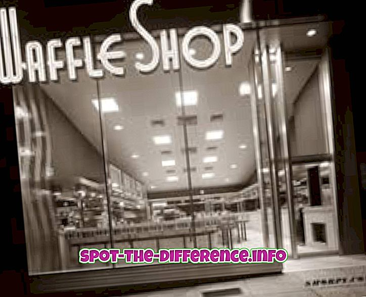 Kaupan ja Shoppen välinen ero