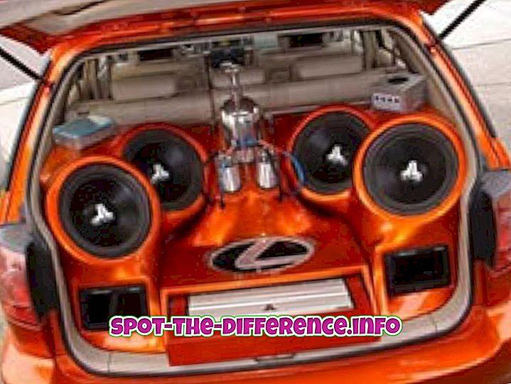 Perbedaan antara Audio Mobil dan Audio Rumah