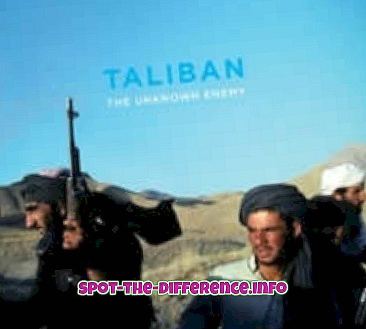 การเปรียบเทียบความนิยม: ความแตกต่างระหว่าง Taliban และ Al Qaeda