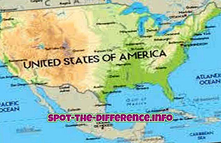 Verschil tussen staat en landgoed