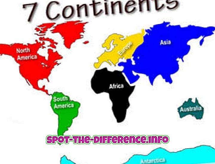 popularne usporedbe: Razlika između kontinenta i oceana