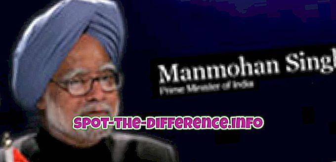 δημοφιλείς συγκρίσεις: Διαφορά μεταξύ του Προέδρου και του Πρωθυπουργού της Ινδίας