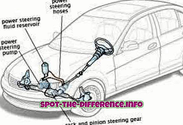 Roolivõimendi ja elektroonilise roolivõimendi vaheline erinevus