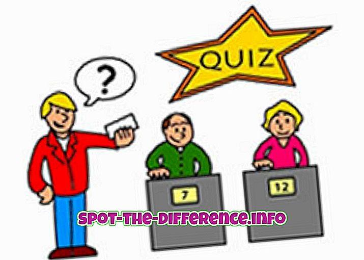 δημοφιλείς συγκρίσεις: Διαφορά μεταξύ Quiz και ερωτηματολογίου