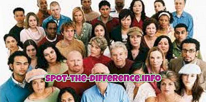 comparaisons populaires: Différence entre le peuple et l'élève